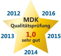 MDK Prüfung 1,0 - 5 Jahre in Folge